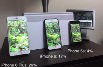 iOS 13 не даст разориться на интернете. Топ способы экономии трафика