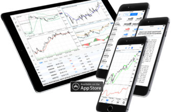 Metatrader for iphone and iPad| Forex Trading Software | IC Markets