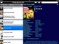 Movie Box или как скачивать фильмы на iPhone и iPad бесплатно  | Яблык