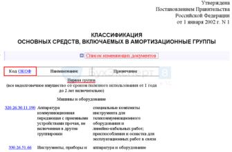 К какой амортизационной группе относится айпад — узнай на PravitZakon.ру