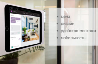 Настенный кронштейн для планшета на АлиЭкспресс — купить онлайн по выгодной цене