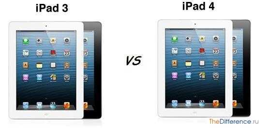 Как отличить iPad 2 и iPad 3 по внешним признакам