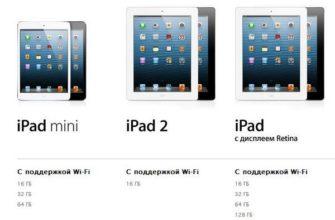 Основные различия ipad