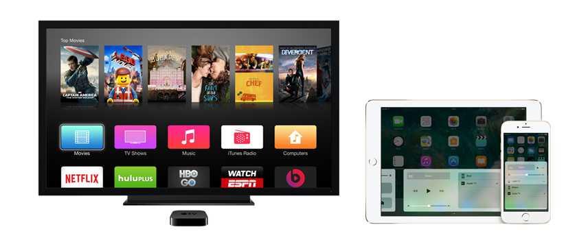 Как подключить iPad к телевизору: 3 способа |