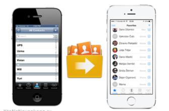 Синхронизация контактов и календарей с Mac на iPhone или iPad - Служба поддержки Apple